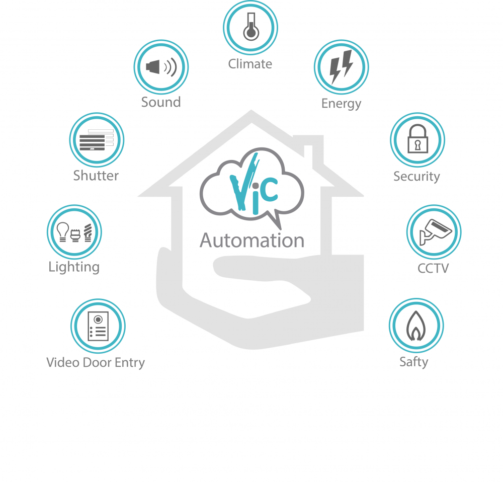 Home and Building Automation, Smart Home